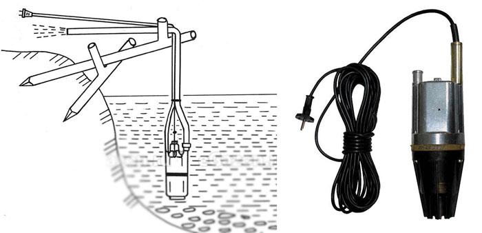 Глубинные или погружные насосы схема размещения