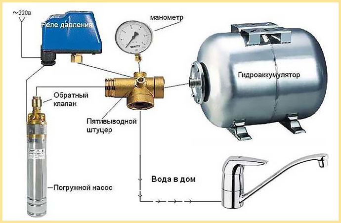 Схематичное подключение гидроаккумулятора к насосной станции