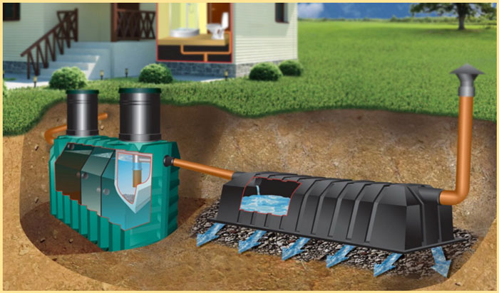 Система водотведения или канализации
