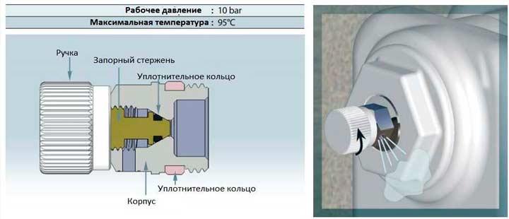 Крана МАевского для вывода жидкости
