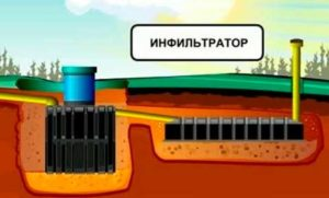 Инфильтратор для септика