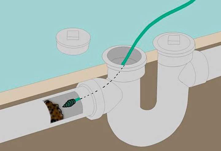 Засор в канализационной системе