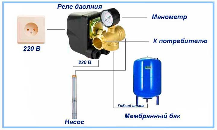 Схема подключения гидраккумулятора