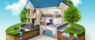 Схема канализации в доме