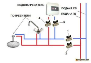 Схема для нагревателя воды проточного типа