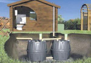 Вид туалета для жизни на даче