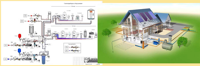 Схема и проект водоподачи в дом