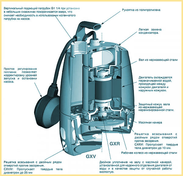 Схема устройства водяной помпы