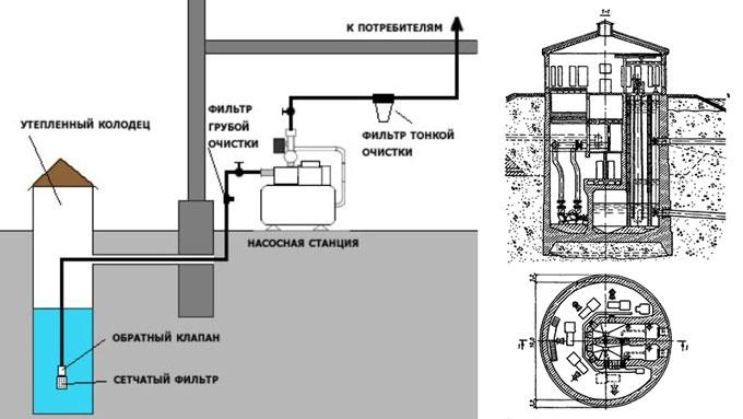 Схемы подключения насосной станции