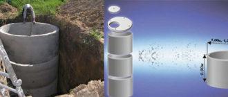Кольца в яме и порядок установки