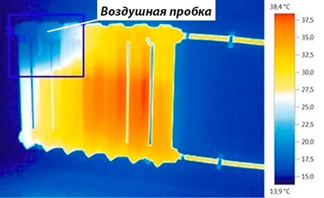 Воздушная пробка в батарее отопления
