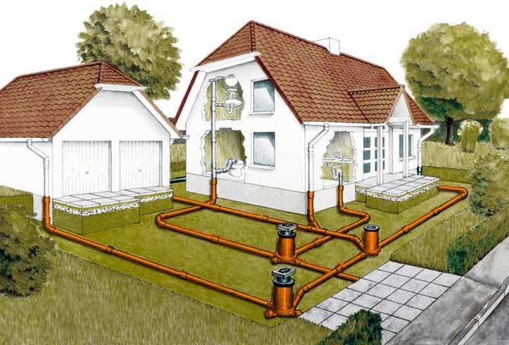 Отвод канализации в сливную яму