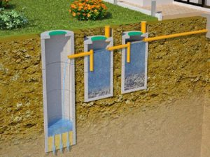 Двукамерный септик как вид канализации для дома