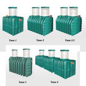 5 видов септиков Танк