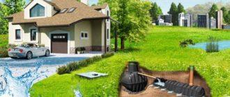 Схема очистки воды в доме