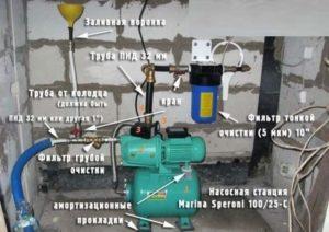 Фото схемы подключения насоса для скважины
