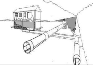 Как сделать ливневку. Проект
