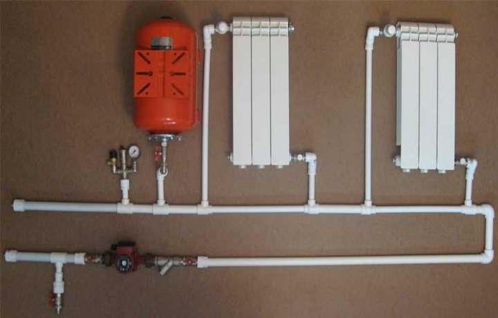 Раскладка системы отопления