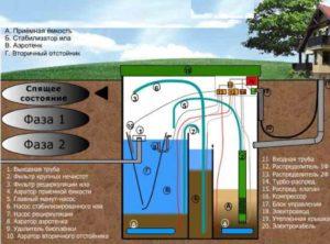 Вода – аккумулятор жизни на земле