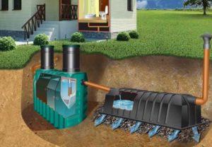 Септик для частного дома с функцией почвенной доочистки