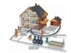 Во время монтажа сетей учитываются строгие правила прокладки, технические особенности трубопроводной системы.