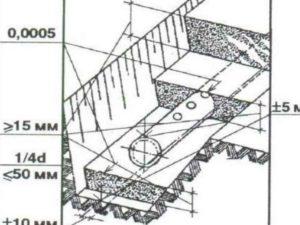 - де-монтаж готовых асфальтобетонных покрытий