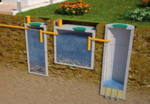 площадь, которую занимает вся конструкция с полем фильтрации