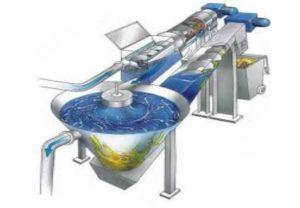 способ очистки подразумевает два метода отстаивания и фильтрации