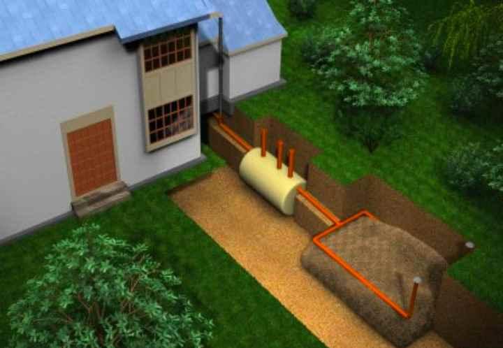 Автономная канализация представляет целый спектр сооружений