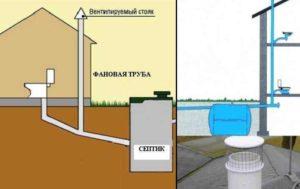 Обустройство септика требует учета уровня промерзания почвы