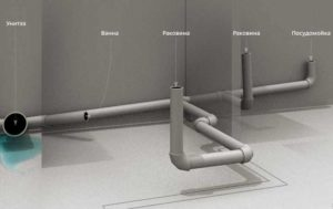 Канализационная система частного дома также включает ливневки