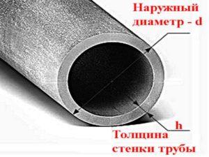 профильная стальная труба
