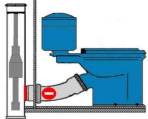 Блокировка канализации должникам: виды заглушек, порядок установки по законодательству