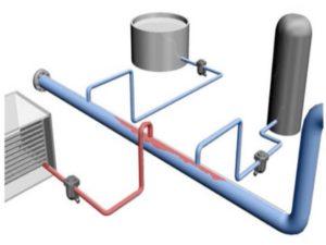 разрывы труб из металла, сделанных с помощью сварки