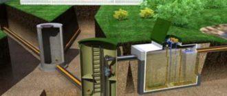 Когда канализационный трубопровод нельзя проложить никаким другим способом