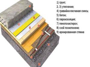 защита нагревательных устройств от воздействия влаги