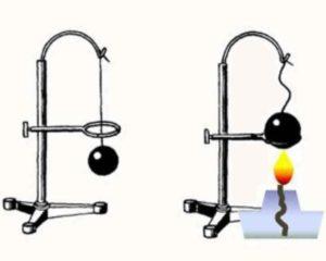 Для определения деформации в сантиметрах