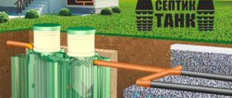 происходит доочистка стоковых вод