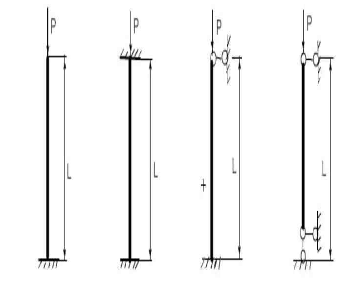 Параметр Fi отличается в зависимости от марки стального материла