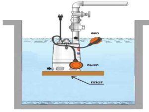 откачивать воду можно на глубине, не превышающей двадцати метров