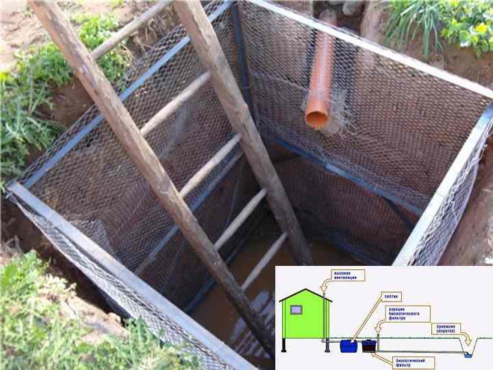 пластиковую емкость либо герметичную яму