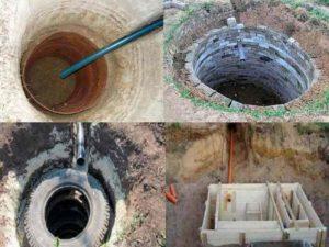 простую яму в виде котлована в почве