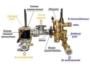 Дисплей установлен между этими реле, на нем отображается значение температуры воды, которая поступает в кран.