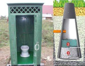 устройство можно установить, чтобы очищать всю систему канализации на даче, в том числе и туалета