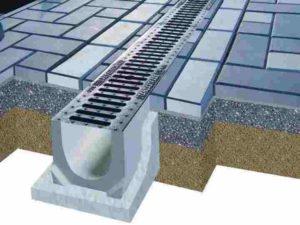 дренаж и ливневая канализация в совокупности быстро удалят воды от здания, не дав просочиться под землю к фундаменту