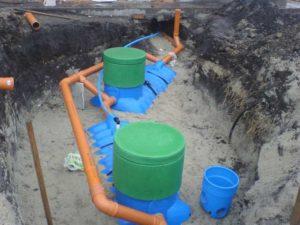 хозяйственно-бытовой тип канализации