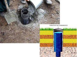 Тампонирование бетоном утеплить дом из керамзитобетона снаружи