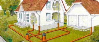 ливневый тип канализации