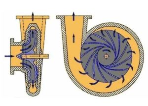 1.высокопрочный корпус из стали, бронзы, чугуна, латуни.