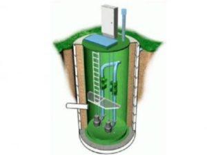 2.камеру на 1.5 тыс. литров, где жидкие нечистоты очищаются с помощью анаэробных бактерий, стоки бродят.